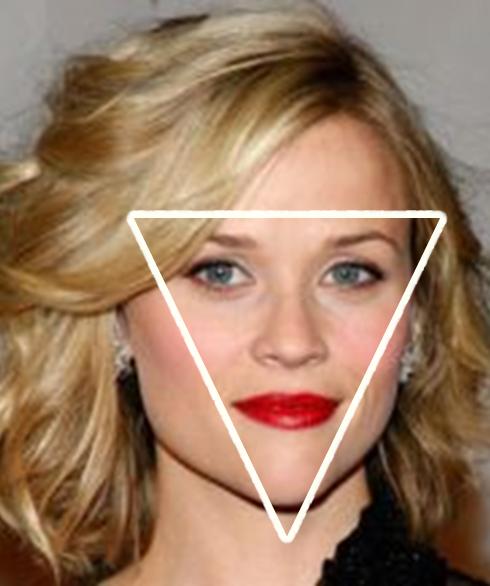 Contorneado facial VI – triángulo invertido