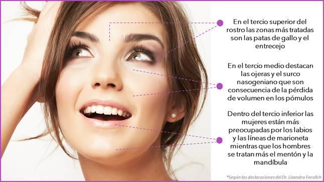 Colaboración con BellezaMedica.es